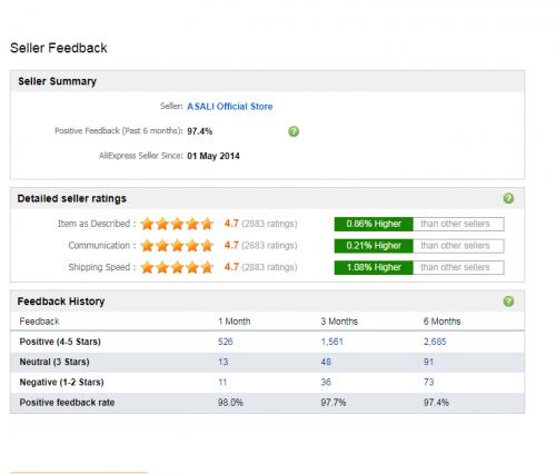 visszajelzések azoktól akik már vásároltak az Aliexpress.com -n